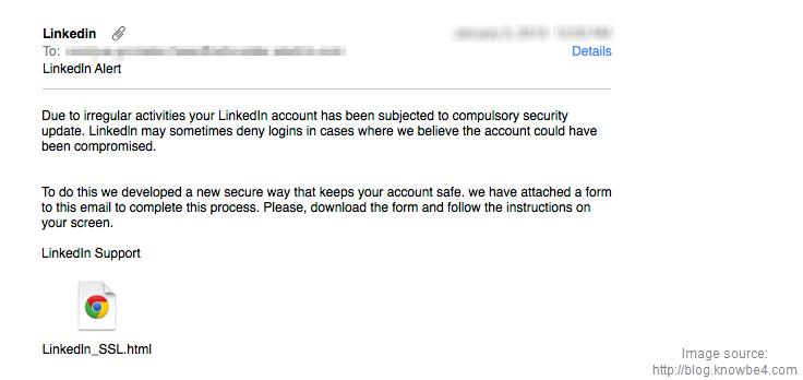 LinkedIn Phishing Email Scam