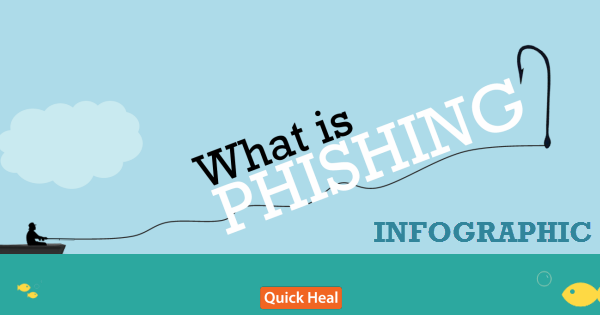 What is Phishing Infographic SM