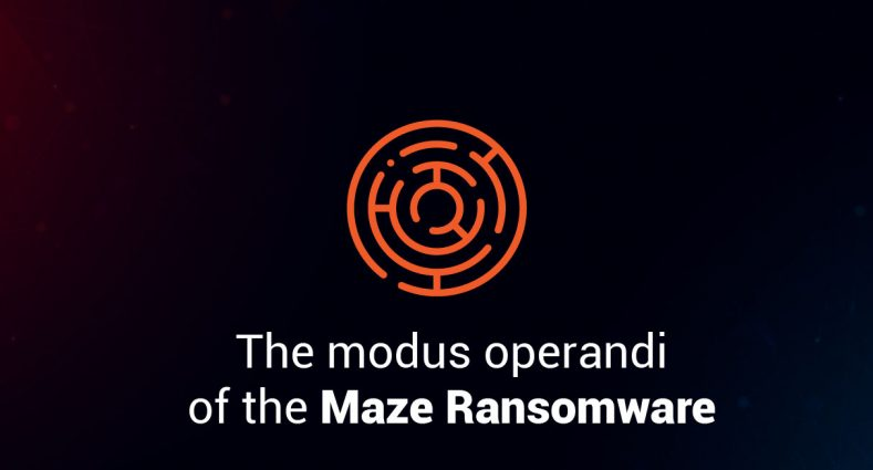 The modus operandi of the Maze Ransomware