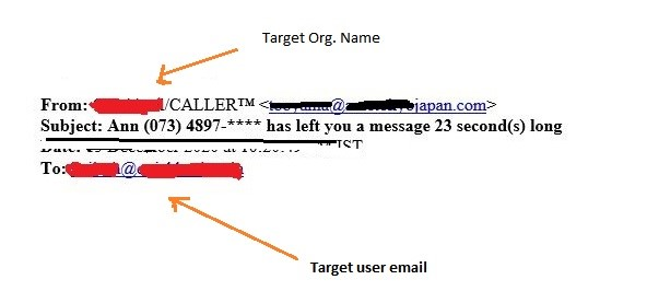 Fig.1 - Email from the attacker